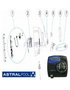 Recambios Astralpool Control Basic Next